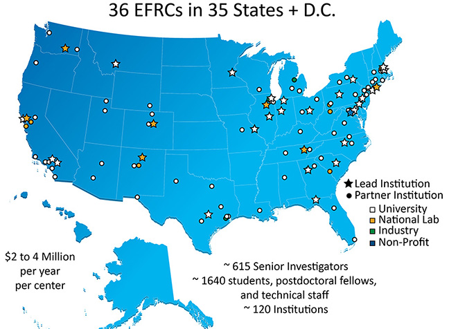 Map of Energy Frontier Research Centers funded by Department of Energy